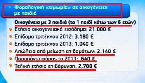 Τέλος καὶ στὶς οἰκογένειες!!!
